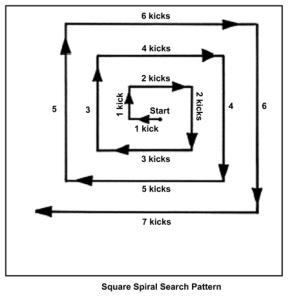 Expanding Square