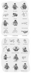Common scuba diving hand signals