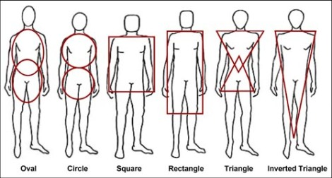 !men-body-shape-red-lines